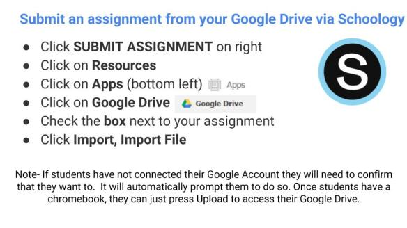 _3 Ways to Submit an Assignment in Schoology (1)